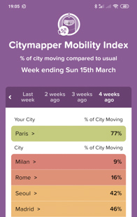 Mid-March (Data: Citymapper)